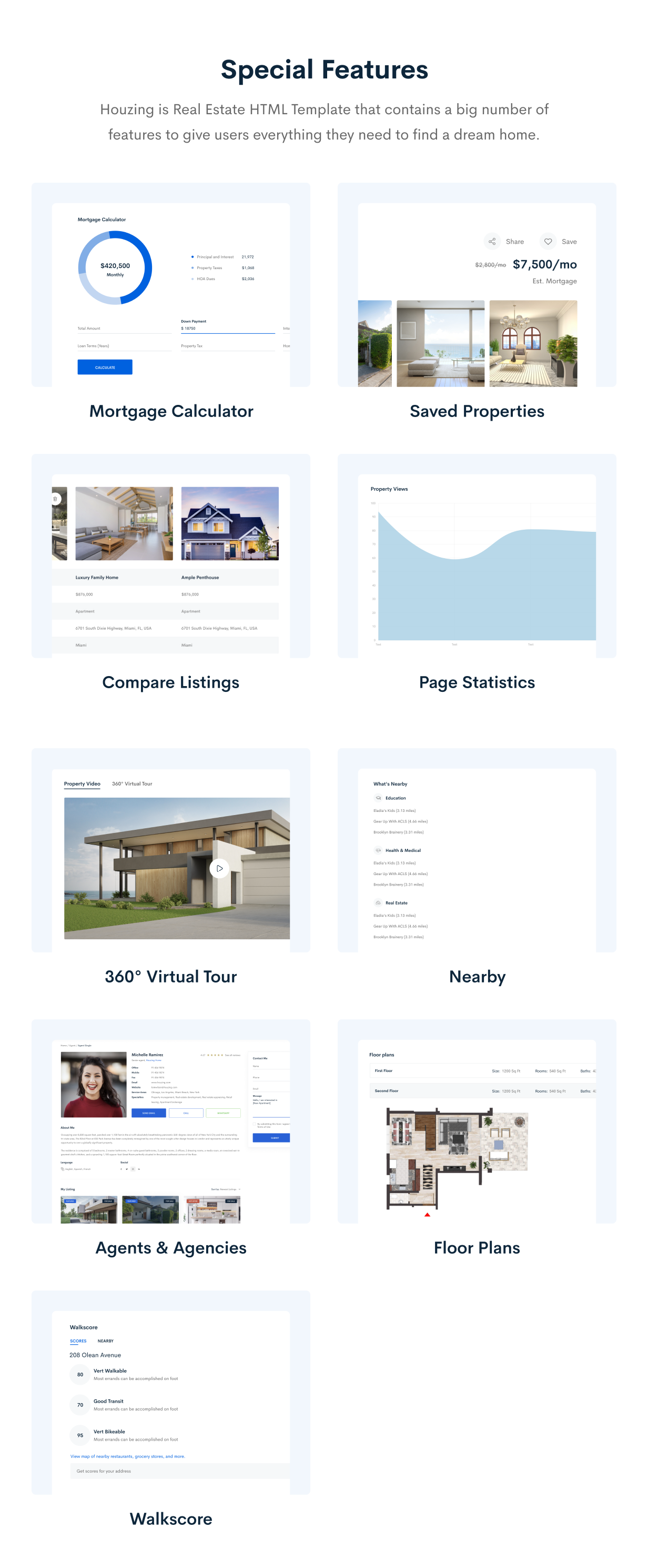 Houzing - Real Estate HTML Template - 4